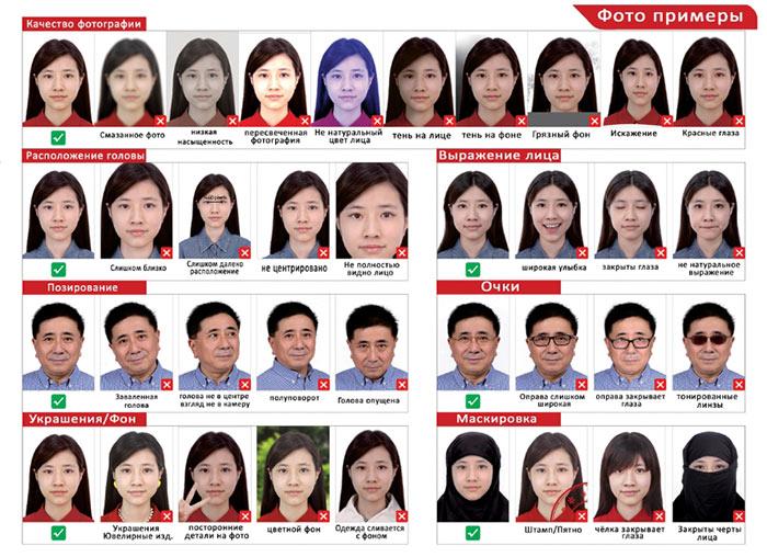 параметры фото на визу Китай